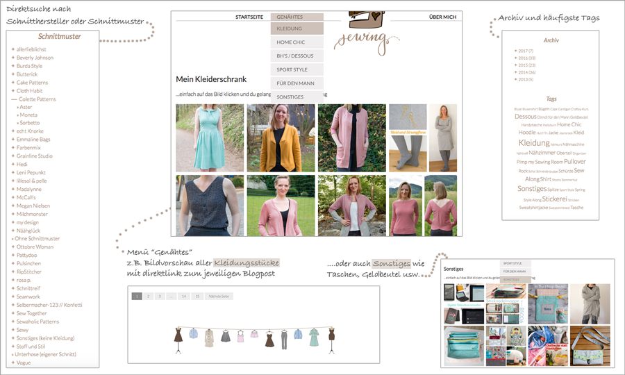 Blogmenus 500 days of sewing